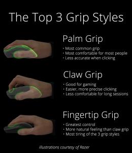 popular-grip-styles