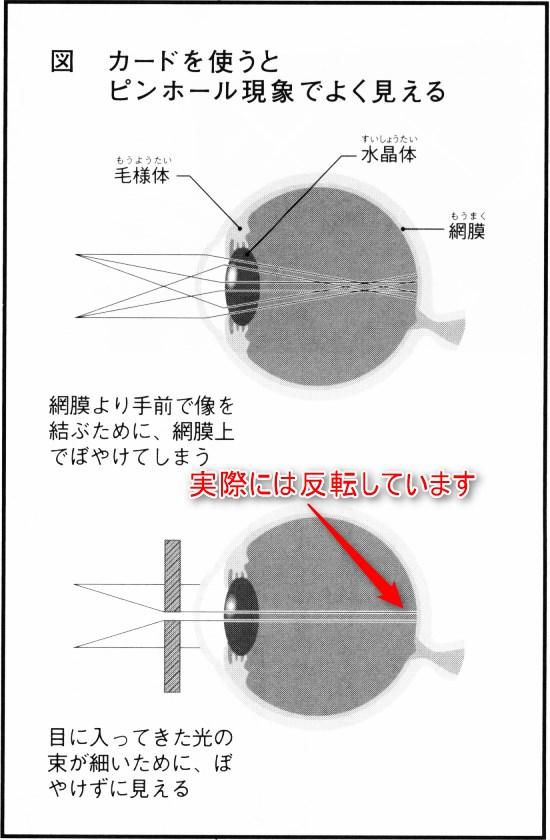 「視力アップ!イメージングアイ」マキノ出版-44