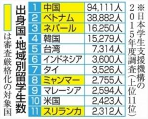 西日本新聞 20170220
